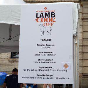 Lambfest Team 1 Sign